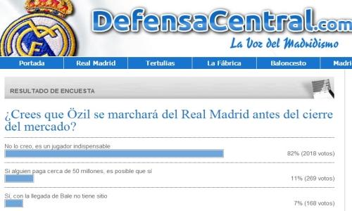 إحصائية تبين رغبة جمهور ريال مدريد في بقاء مسعود أوزيل