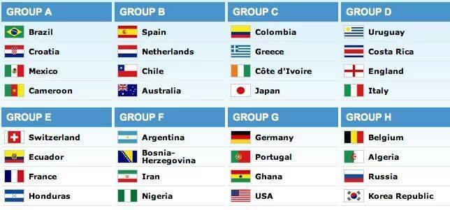 مجموعات كأس العالم