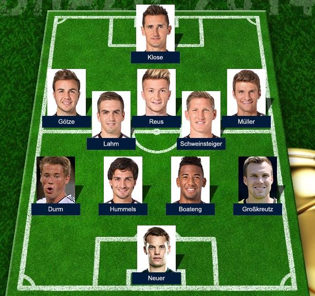 المانيا 11 لاعب