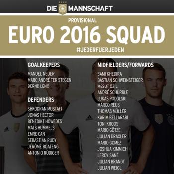 تشكيلة المانيا ليورو 2016
