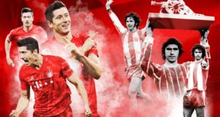 أفضل هدافي الدوري الألماني تاريخيًا